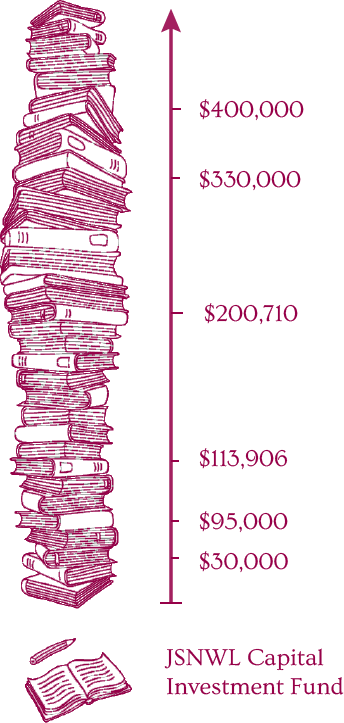 An image of a stack of books. At the bottom it reads JSNWL Capital Investment Fund and on the side are markers indicating the amount in the fund with the top number reading $400,000
